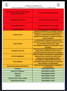 IL COMUNE INFORMA - TABELLA INFORMATIVA - EMERGENZA CORONAVIRUS - 2 MARZO 2020